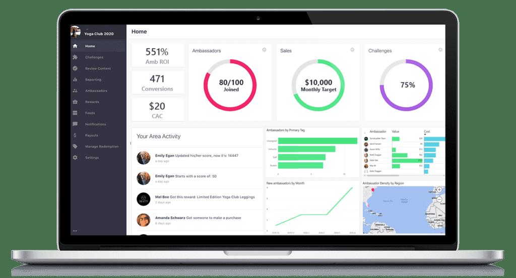 Influencer marketing ROI software SocialLadder
