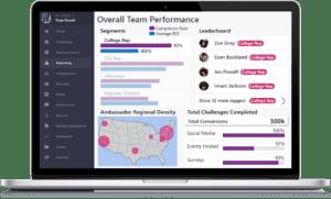Performance tracking report of student ambassador program